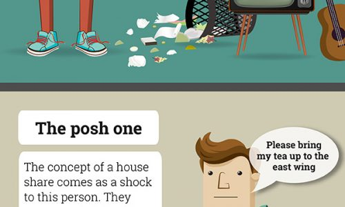 8 Likely People To Meet In A House Share