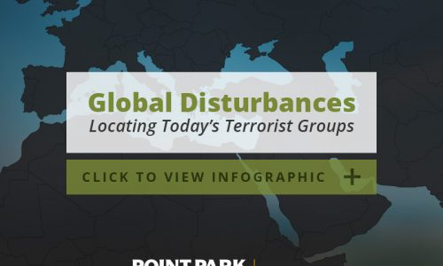 Locating terrorism groups