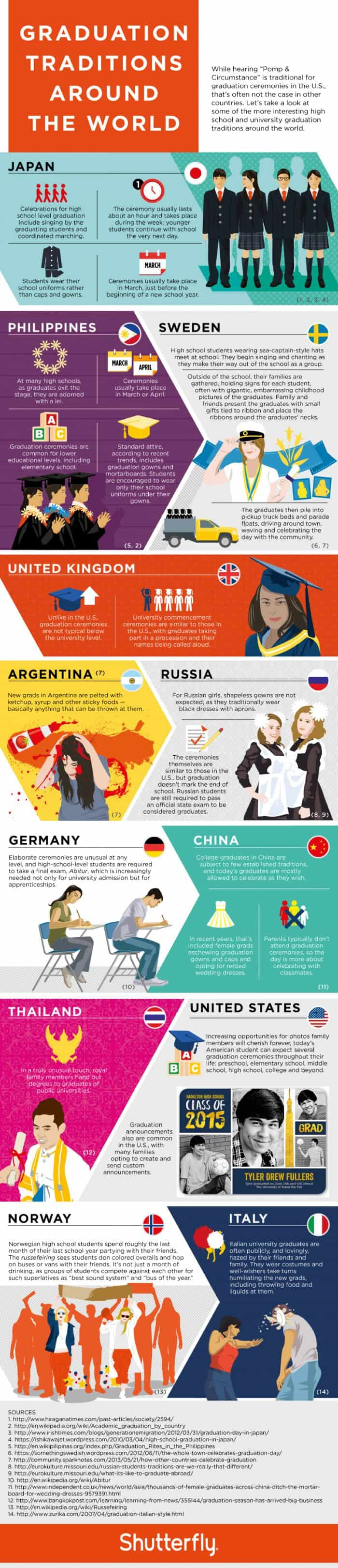 Graduation Traditions Around The World Infographic