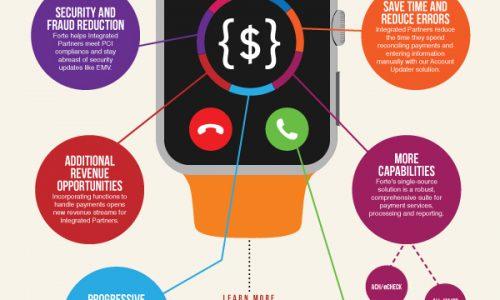 Time&MoneyInfoGraph_web