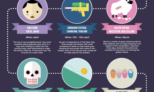World's Weirdest Festivals Infographic