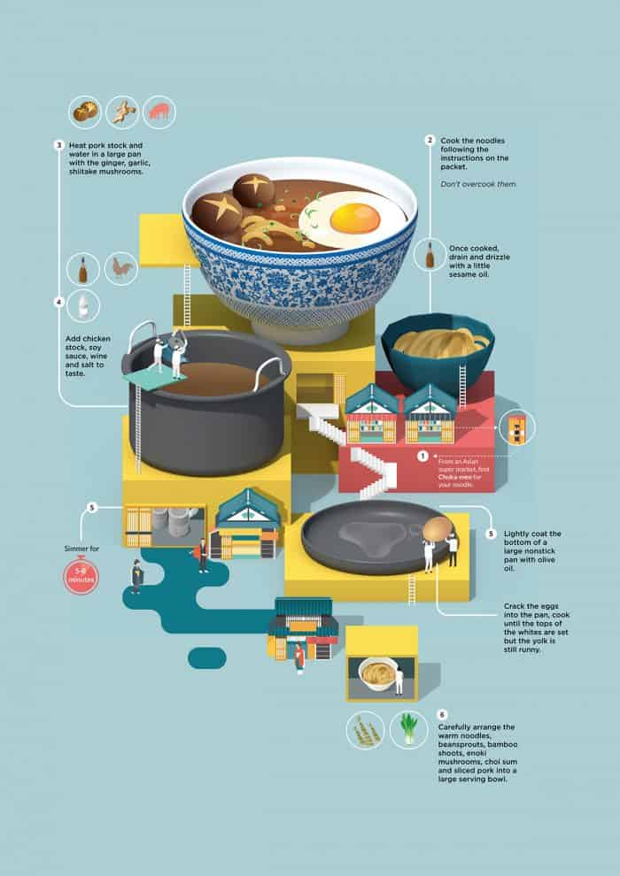 A Truly Adorable Guide to Making Ramen Infographic