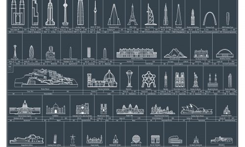 Human Achievement Measured in Architecture Infographic