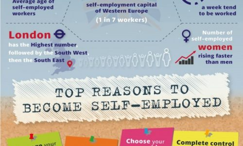 self-employed-infographic-final-700x2449