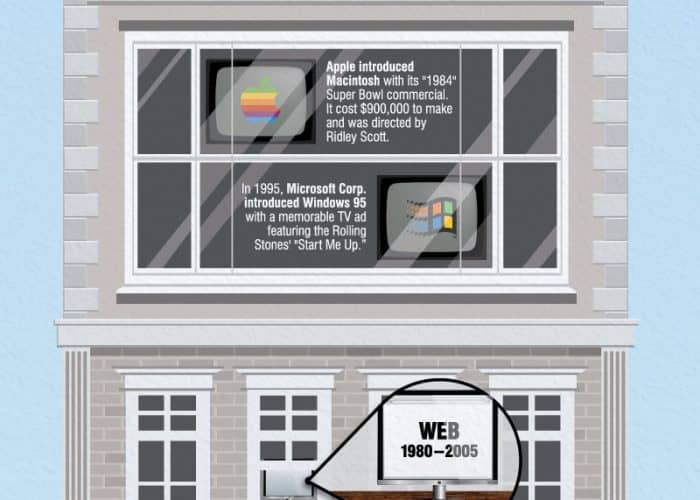 Ink-to-Inbound-History-of-Marketing-Infographic