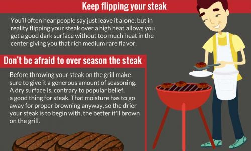 Steak-Secret-Info