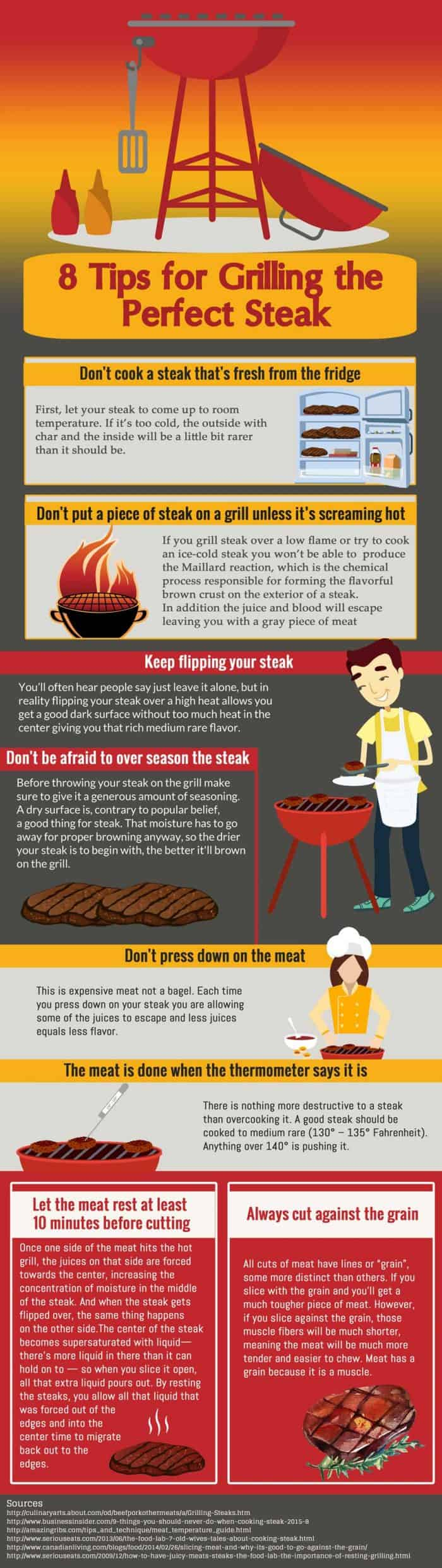 8 Tips For Grilling The Perfect Steak Infographic