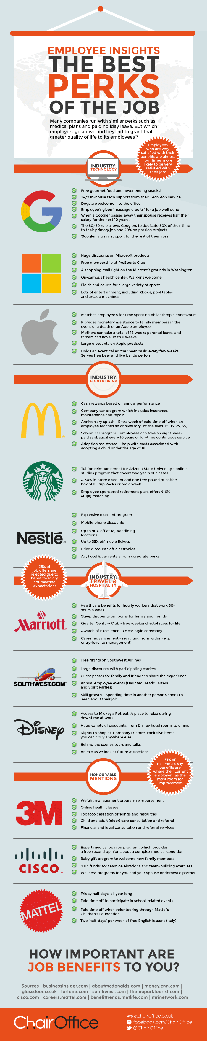 Which Fortune 500 Has The Best Benefits Daily Infographic
