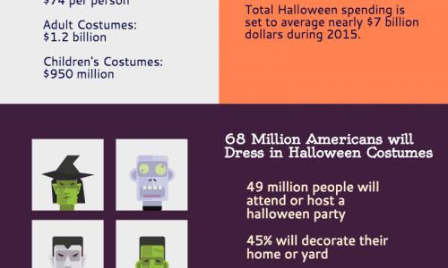 Halloween-Infographic-2 (1)