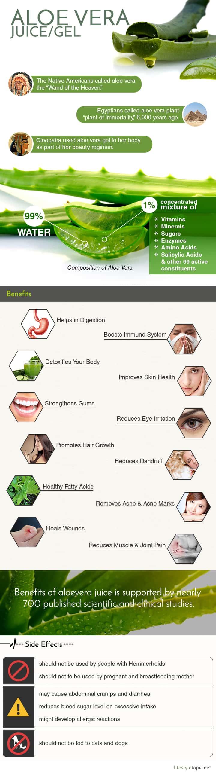 health benefits of aloe vera pdf