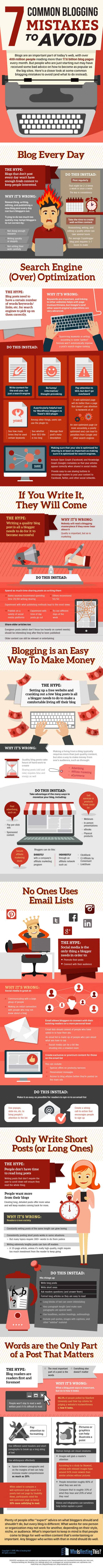 7 Common Blogging Mistakes To Avoid Infographic