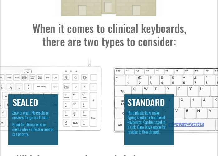 keyboard-cleaning-for-hospitals-infographic