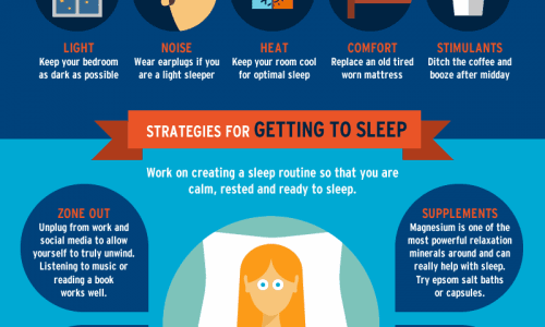 Ultimate Guide To Sleep Infographic