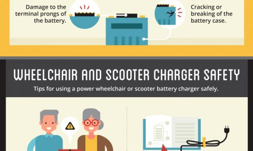 Extend-the-Battery-Life-of-Your-Wheelchair-or-Scooter-Infographic