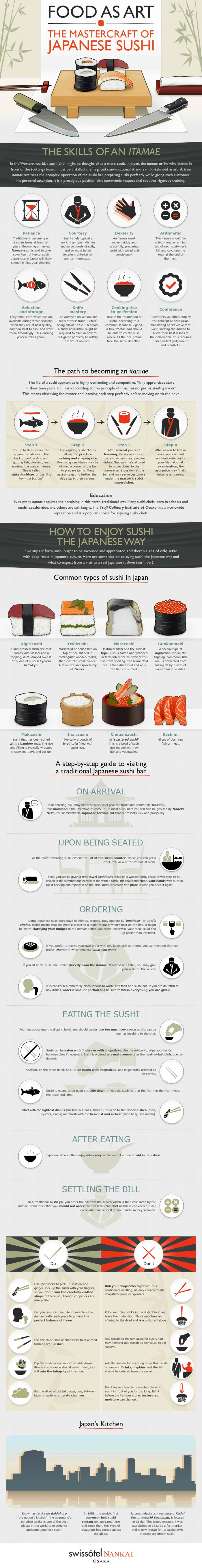 Mastercraft of japenese sushi infographic