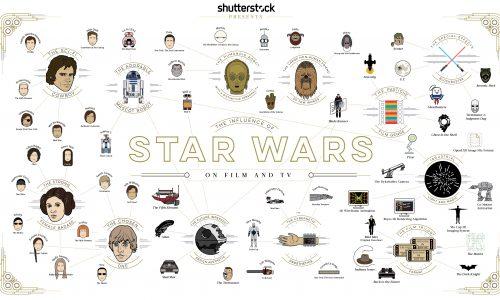 The-Influence-of-Star-Wars-EN