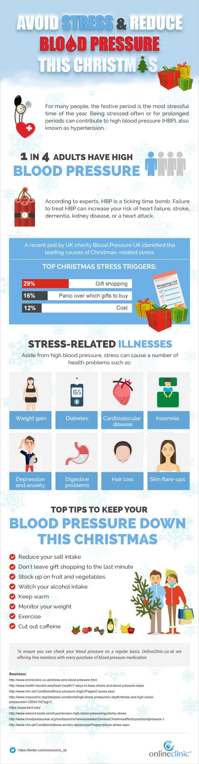Avoid Stress And Reduce Your Blood Pressure Infographic
