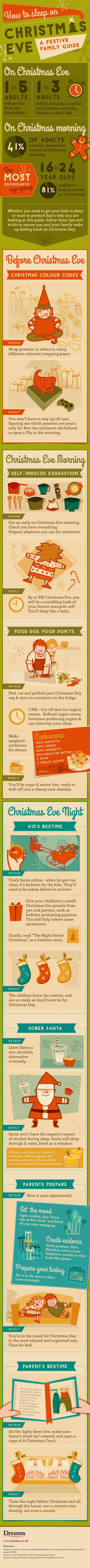 How to sleep on christmas eve infographic