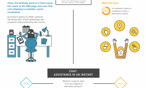Zendesk_Retail Infographic_FINAL-02-02