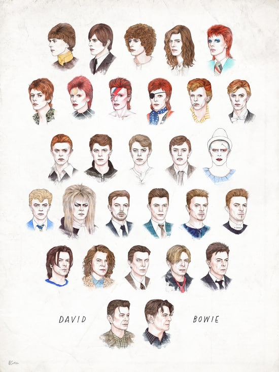 Different faces of david bowie infographic