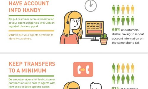 dos-and-donts-of-phone-support-zendesk-infographic-1-638