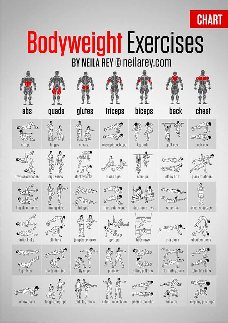 Get Fit Without Weights: Bodyweight Exercises [Chart ...