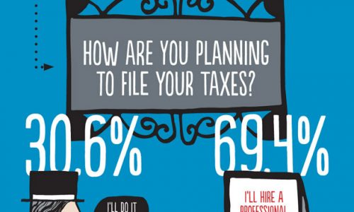 Procrastinator's Guide to Filing Income Tax Infographic