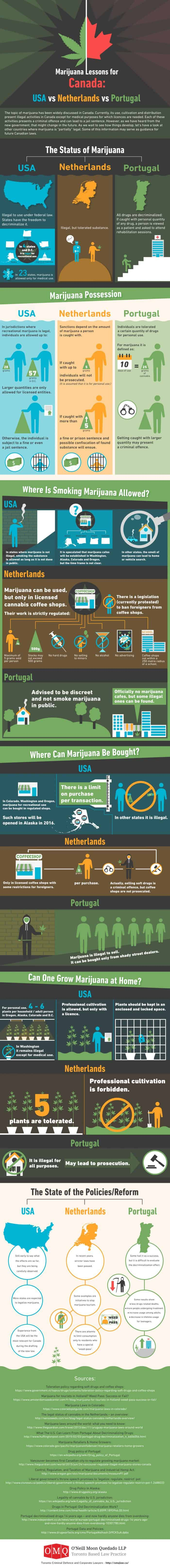 Legal Cannabis Country By Country Infographic