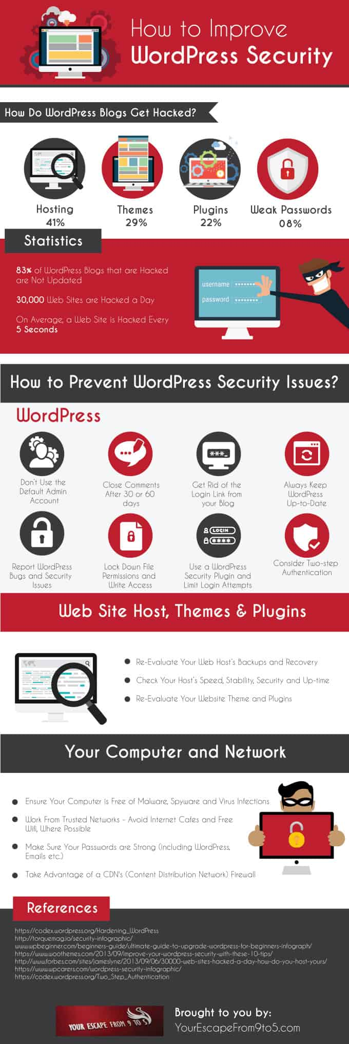 How to Improve WordPress Security Infographic.jpg-e1457572570696