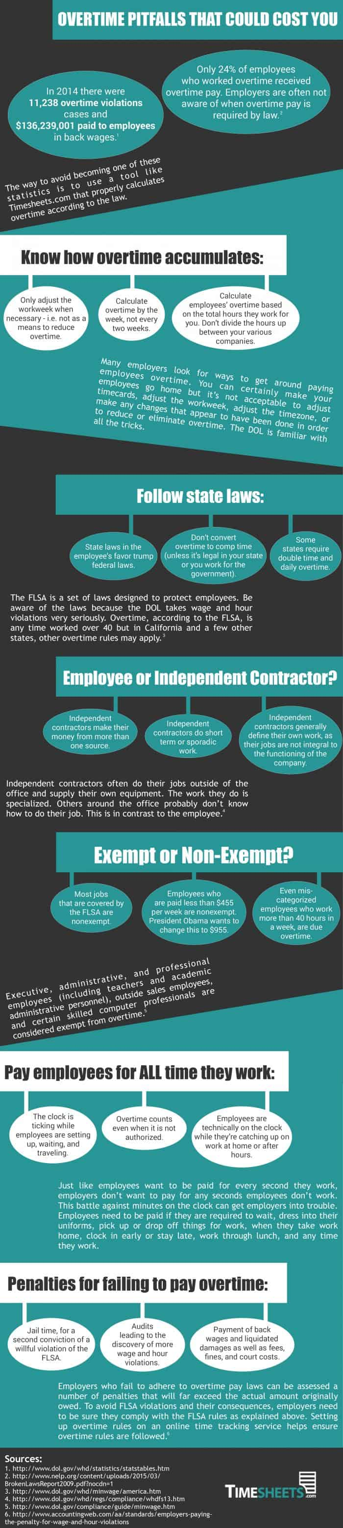 Overtime Pitfalls That Could Cost You Infographic