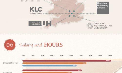 designer-infographic_20160310