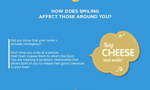 Smile Infographic