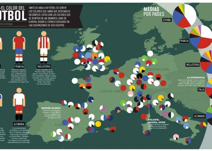 futbol-colors