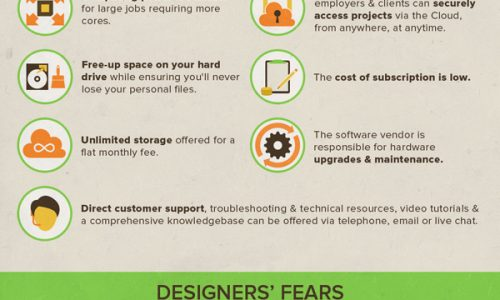 depths of cloud storage infographic