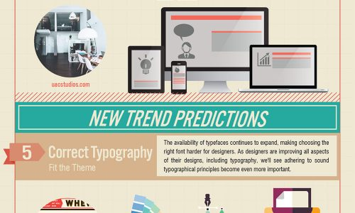 2016 Design Trends Infographic