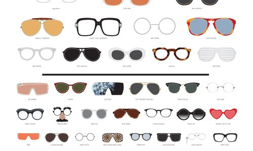 World's Most Famous Eyewear Infographic