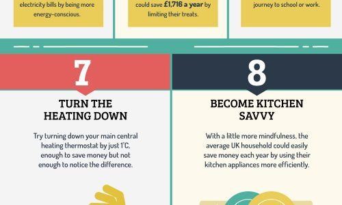 10 Simple Ways to Save Money Infographic