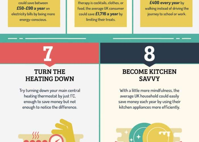 10-simple-lifestyle-changes-that-will-save-you-money