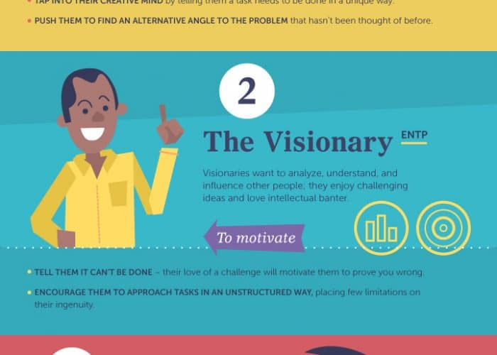 6-types-of-employees-and-how-to-motivate-them