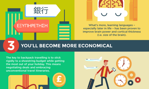6-ways-that-travelling-the-world-can-make-you-a-better-entrepreneur
