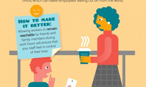6-workplace-rules-that-drive-everyone-crazy