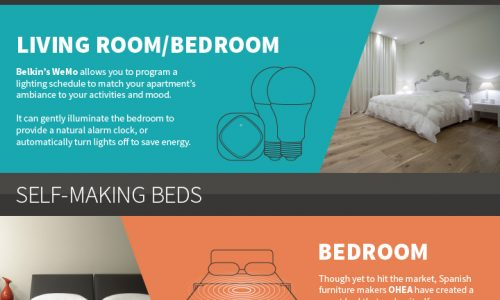 9-amazing-gadgets-for-your-apartment