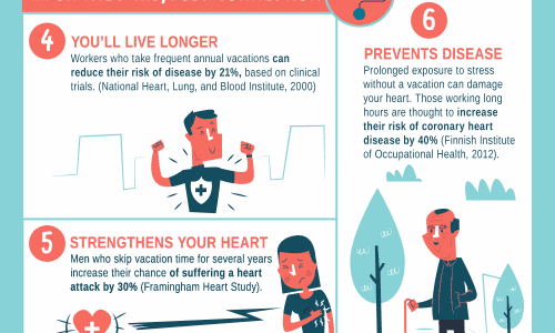 12 Reasons Your Brain Needs Vacations Infographic