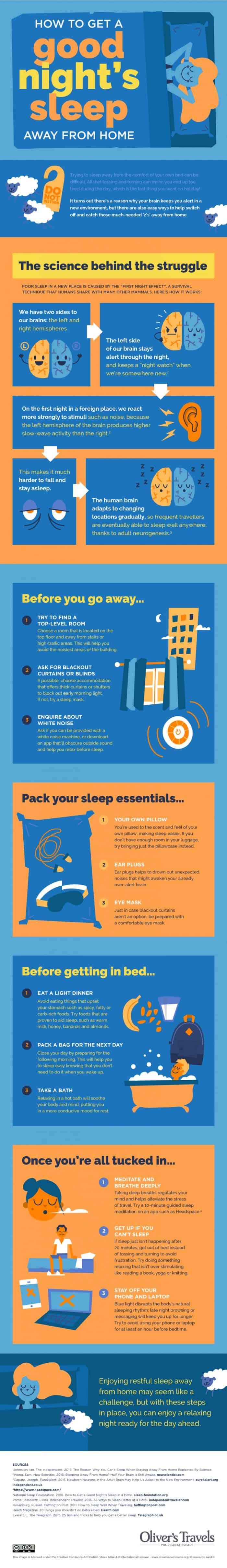How Get a Good Night's Sleep Away From Home