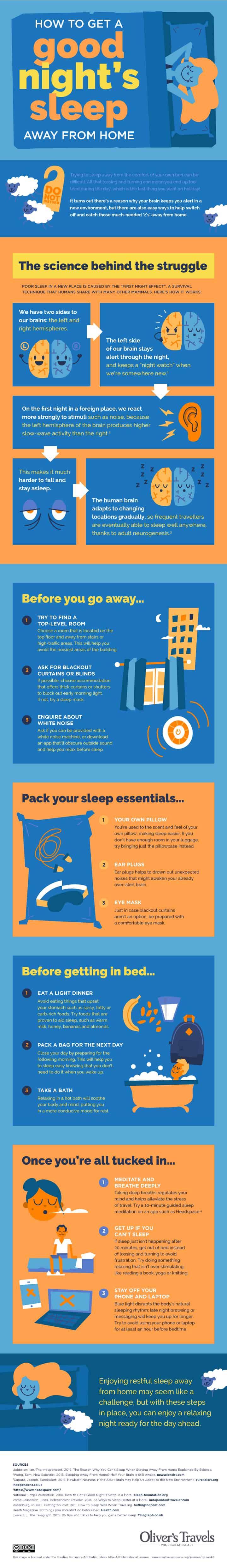 to get good sleep