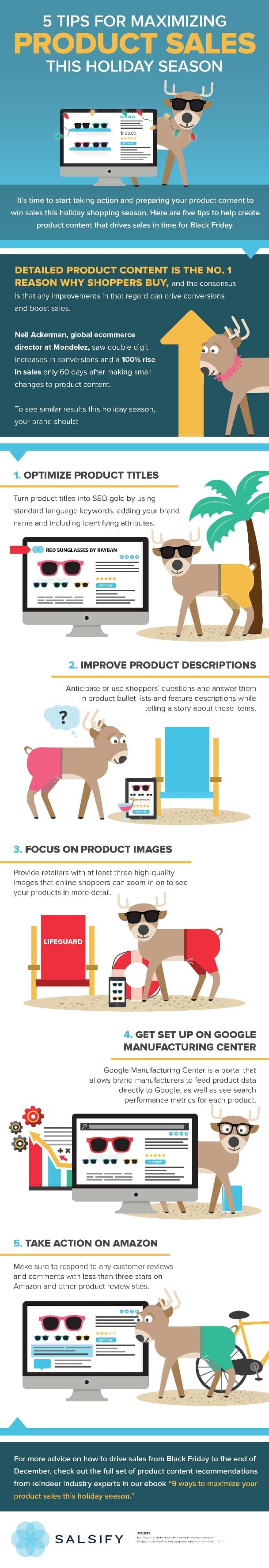5 Tips To Maximize Your Product Sales This Holiday Season