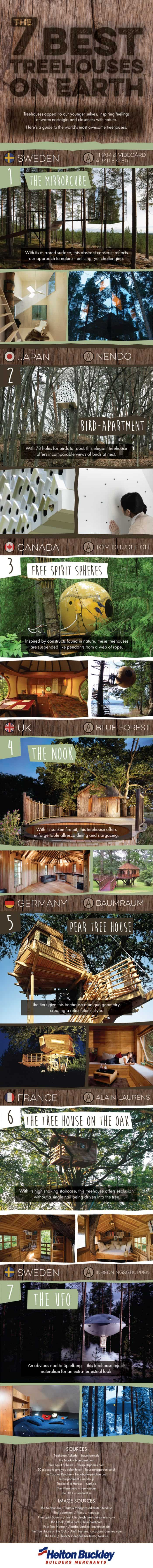 7 best treehouses on earth infographic