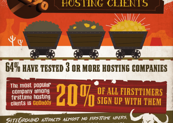 INFOGRAPHIC-WordPress-Hosting-survey-results