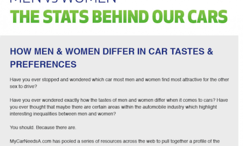Real statistics behind the male and female driver