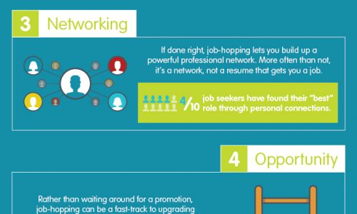 the-pros-and-cons-of-job-hopping